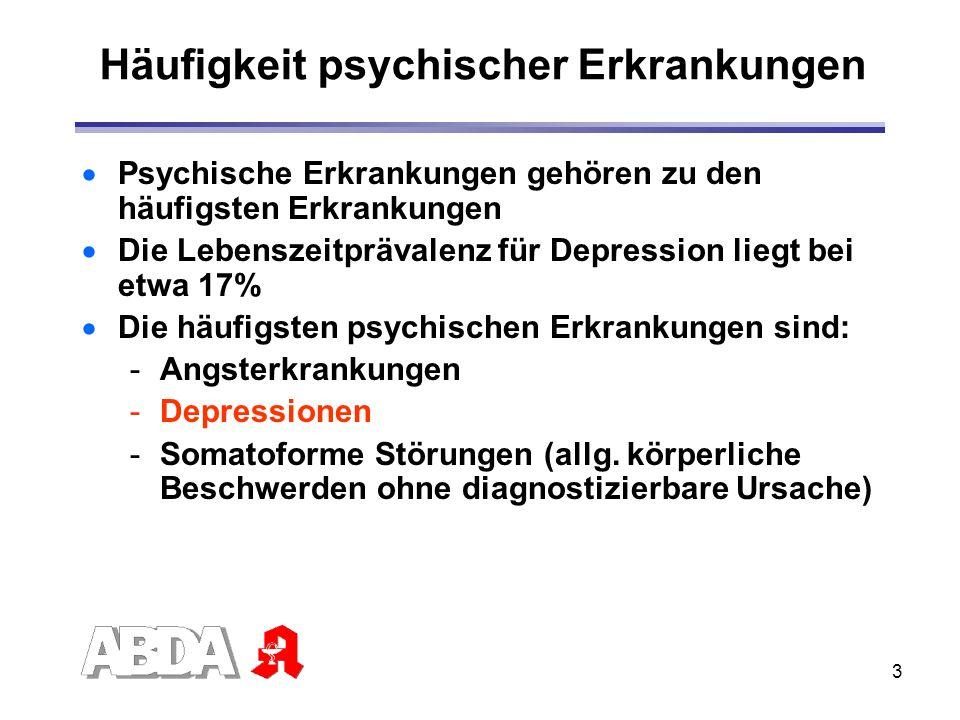Häufigkeit psychischer Erkrankungen