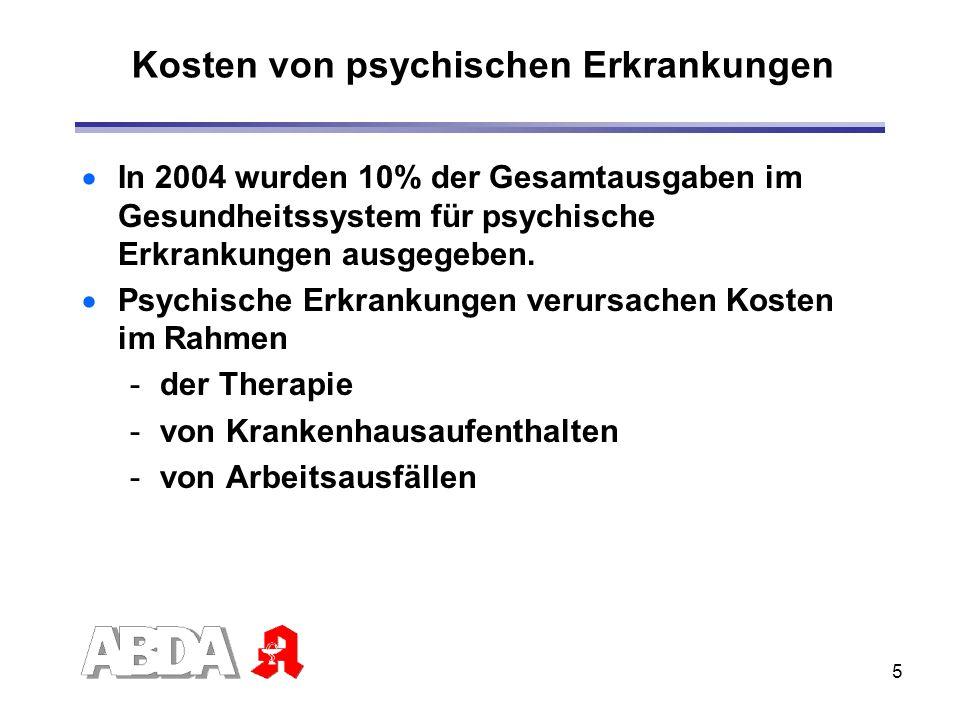 Kosten von psychischen Erkrankungen