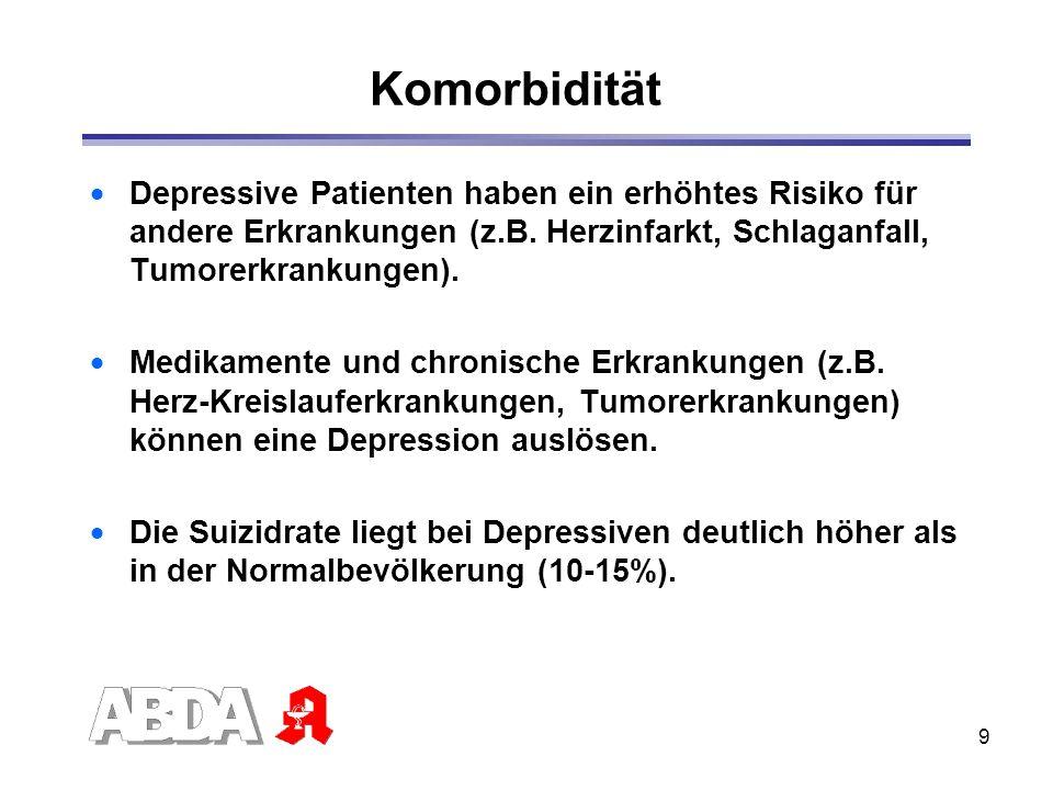 Komorbidität Depressive Patienten haben ein erhöhtes Risiko für andere Erkrankungen (z.B. Herzinfarkt, Schlaganfall, Tumorerkrankungen).