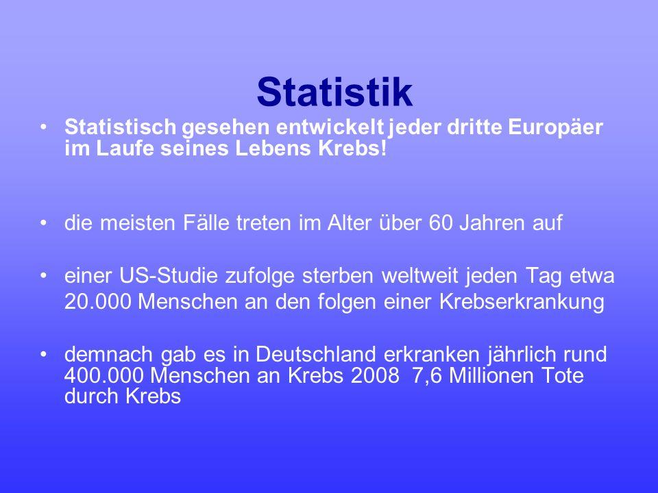 Statistik Statistisch gesehen entwickelt jeder dritte Europäer im Laufe seines Lebens Krebs! die meisten Fälle treten im Alter über 60 Jahren auf.