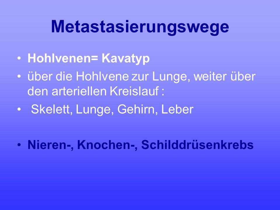 Metastasierungswege Hohlvenen= Kavatyp