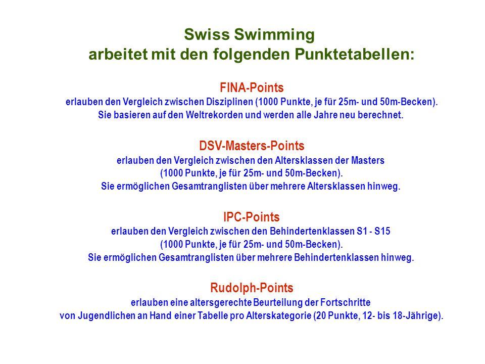 Swiss Swimming arbeitet mit den folgenden Punktetabellen: