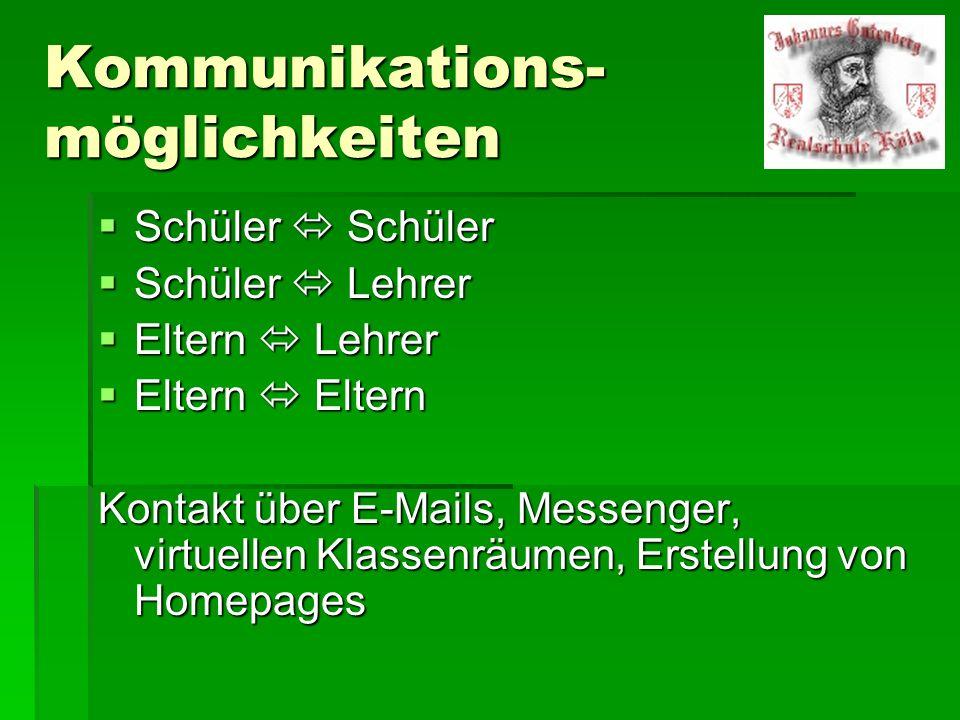 Kommunikations-möglichkeiten