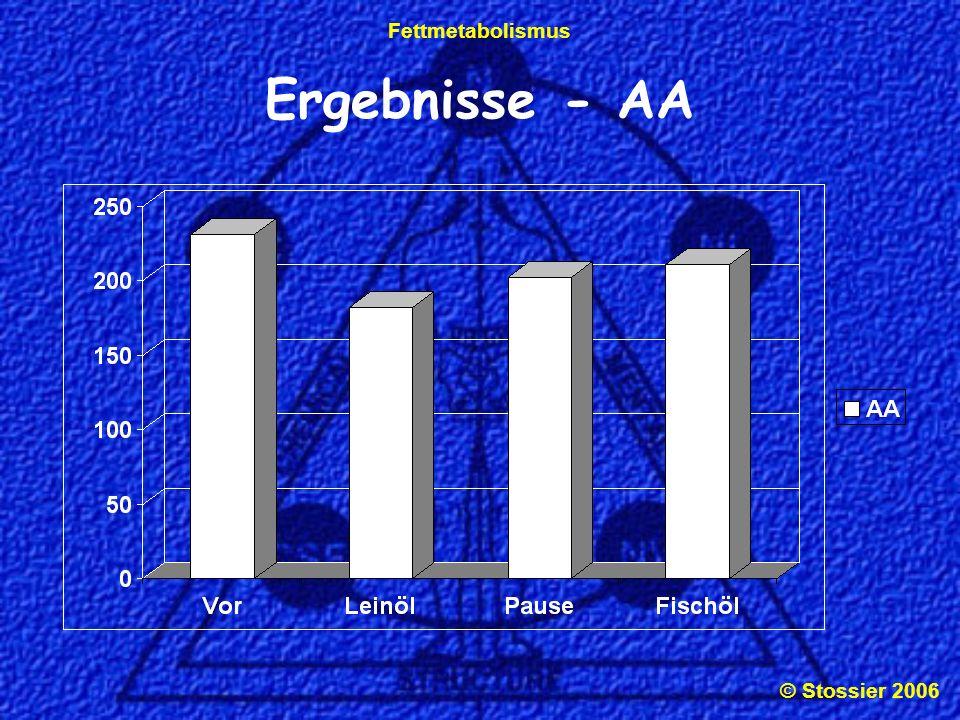 Ergebnisse - AA