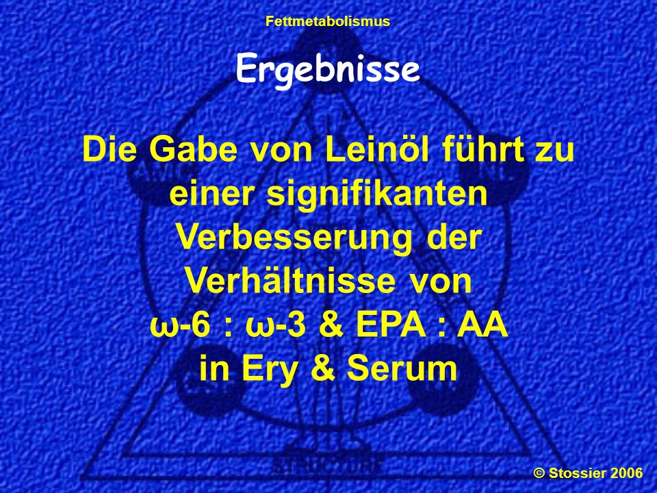 Ergebnisse Die Gabe von Leinöl führt zu einer signifikanten Verbesserung der Verhältnisse von ω-6 : ω-3 & EPA : AA in Ery & Serum.