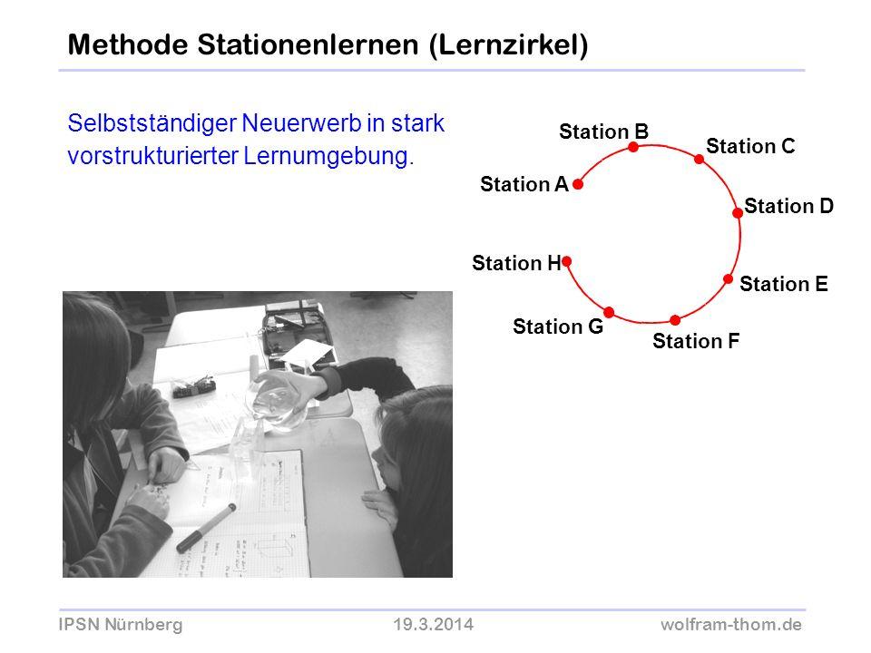 Methode Stationenlernen (Lernzirkel)