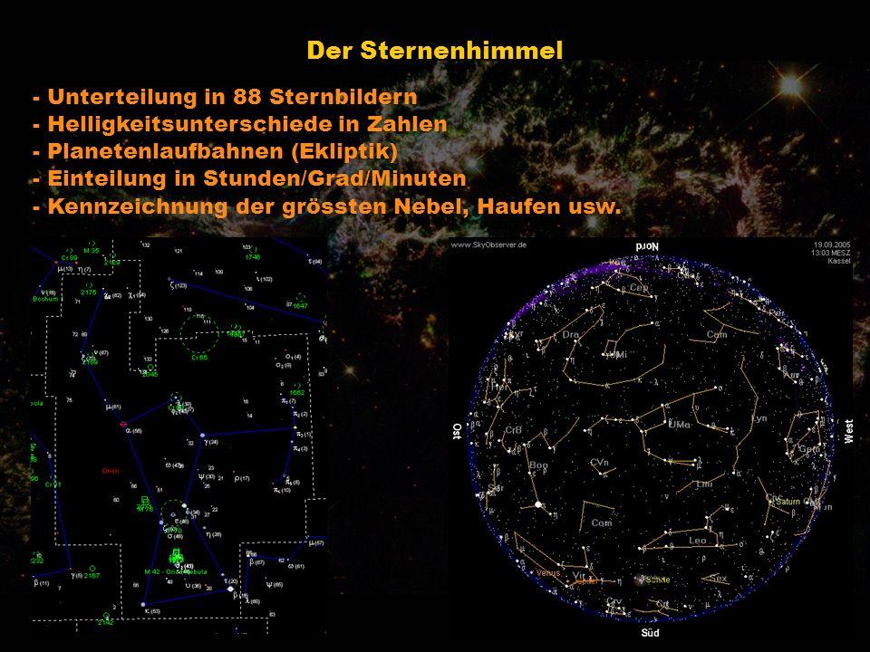 Der Sternenhimmel - Unterteilung in 88 Sternbildern