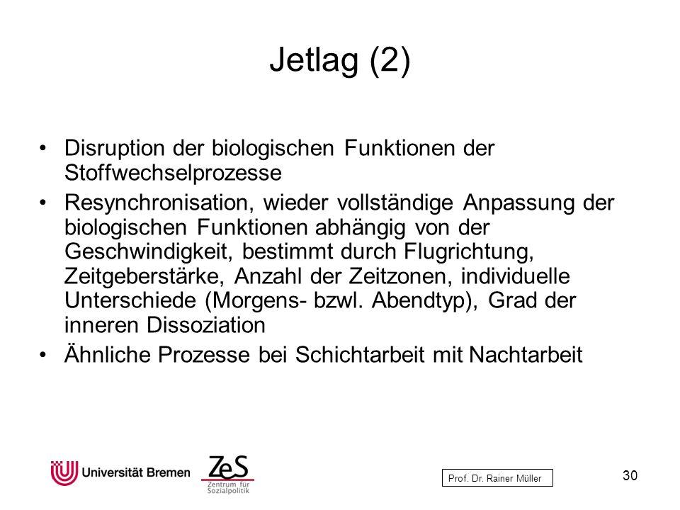 Jetlag (2) Disruption der biologischen Funktionen der Stoffwechselprozesse.