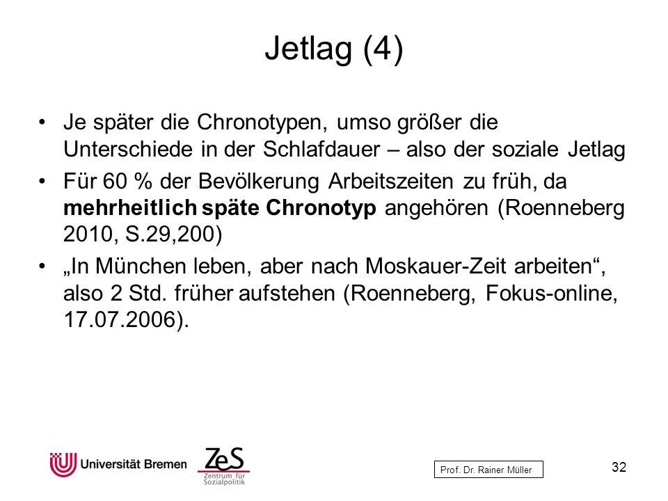 Jetlag (4) Je später die Chronotypen, umso größer die Unterschiede in der Schlafdauer – also der soziale Jetlag.