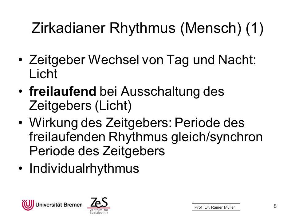 Zirkadianer Rhythmus (Mensch) (1)