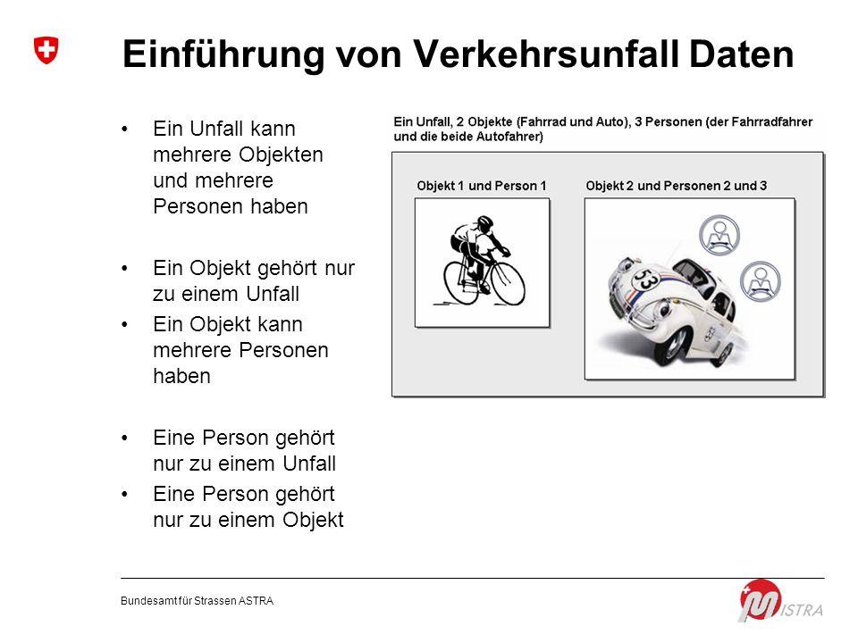 Einführung von Verkehrsunfall Daten