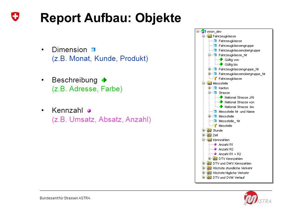 Report Aufbau: Objekte