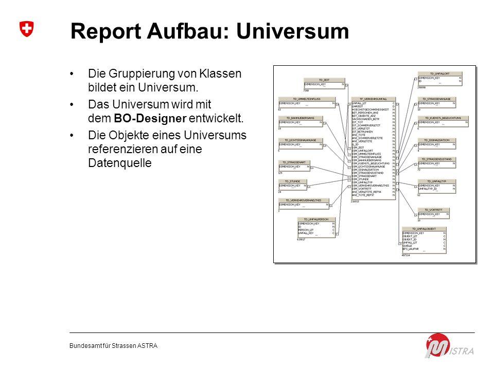 Report Aufbau: Universum