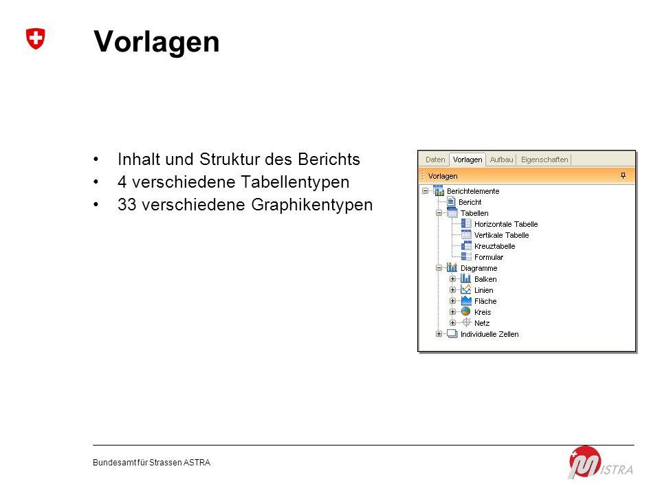 Vorlagen Inhalt und Struktur des Berichts 4 verschiedene Tabellentypen