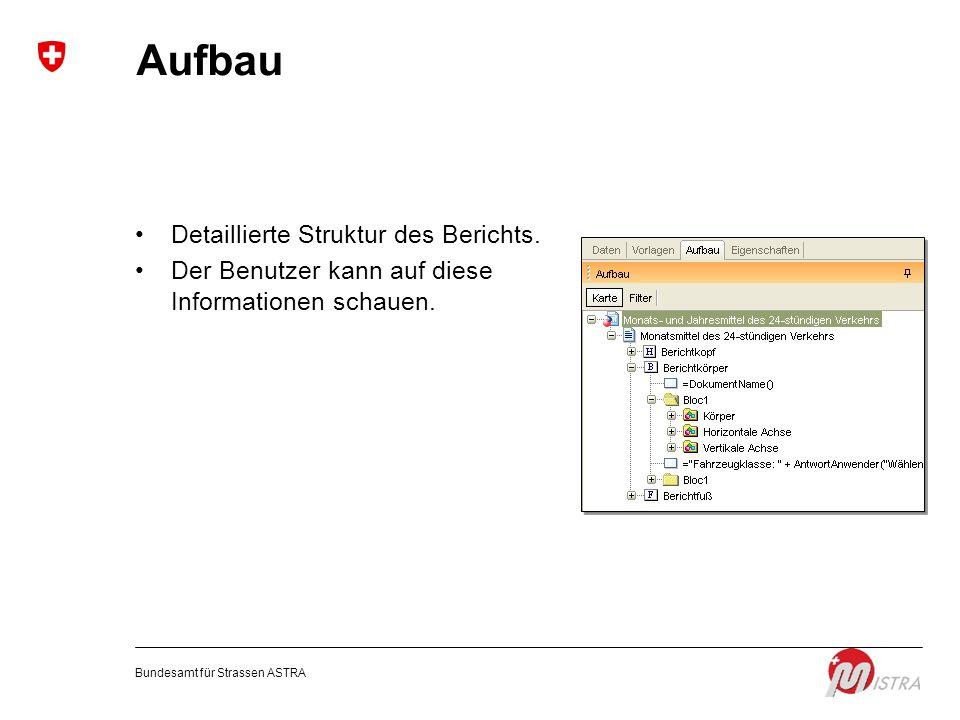 Aufbau Detaillierte Struktur des Berichts.