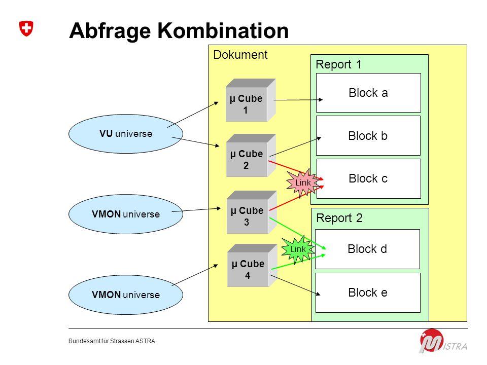 Abfrage Kombination Dokument Report 1 Block a Block b Block c Report 2