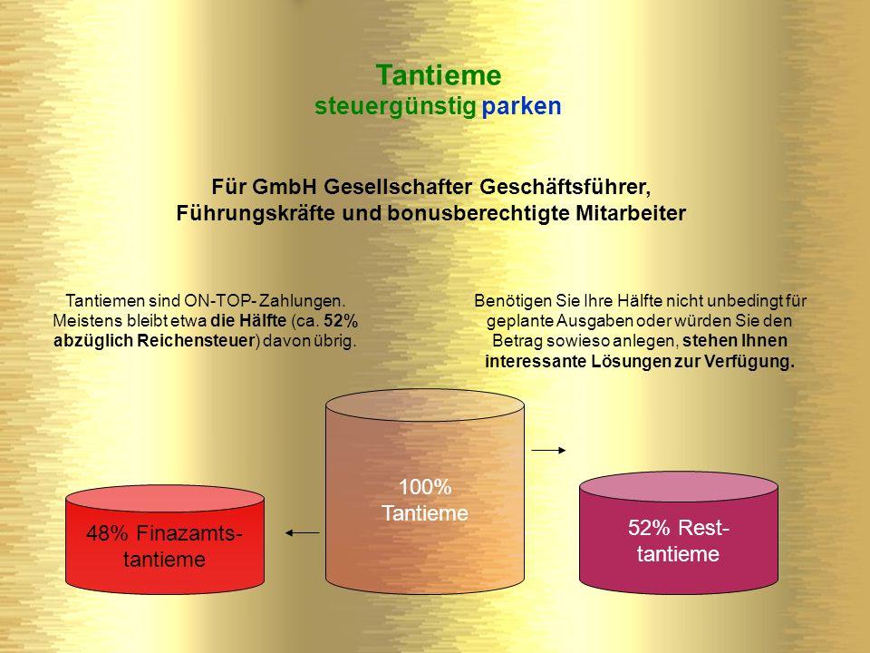 Tantieme steuergünstig parken Für GmbH Gesellschafter Geschäftsführer,