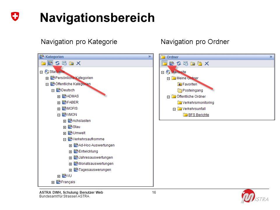 Navigationsbereich Navigation pro Kategorie Navigation pro Ordner