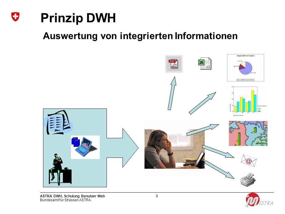 Prinzip DWH Auswertung von integrierten Informationen
