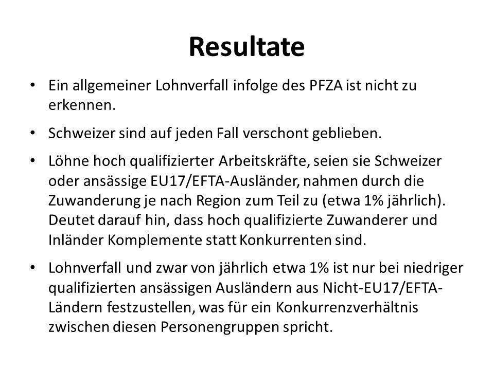 Resultate Ein allgemeiner Lohnverfall infolge des PFZA ist nicht zu erkennen. Schweizer sind auf jeden Fall verschont geblieben.