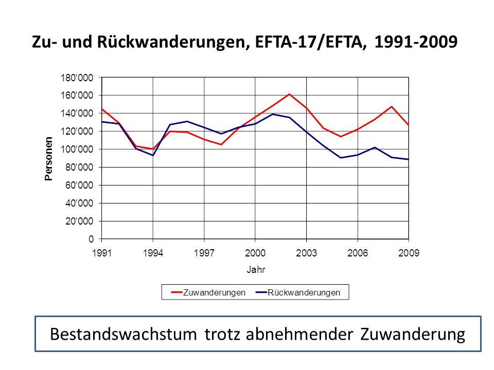 Zu- und Rückwanderungen, EFTA-17/EFTA, 1991-2009