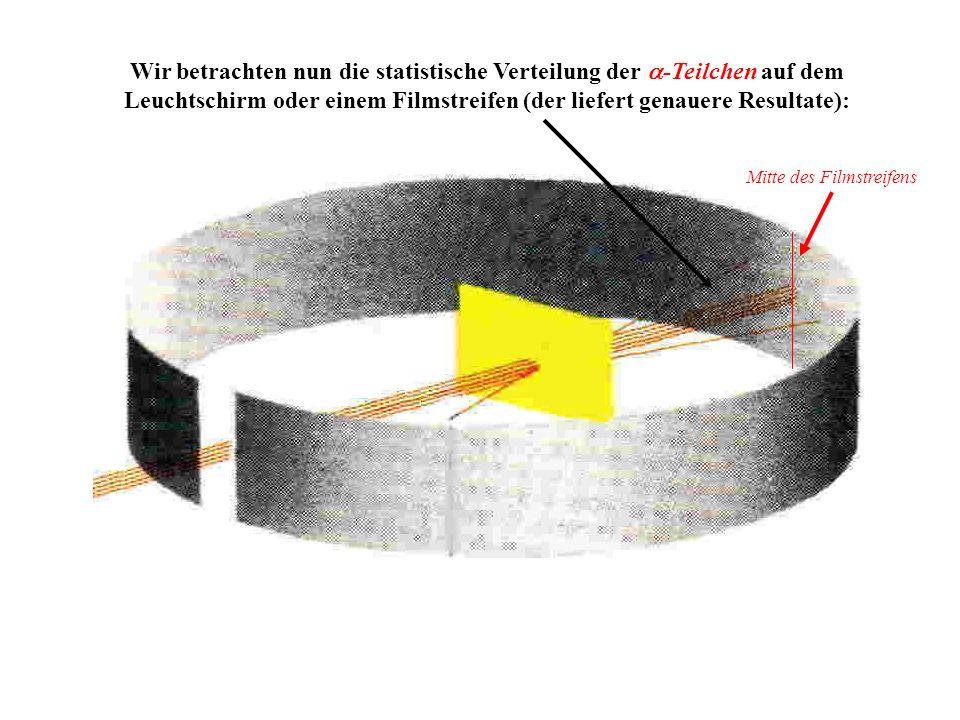 Wir betrachten nun die statistische Verteilung der -Teilchen auf dem Leuchtschirm oder einem Filmstreifen (der liefert genauere Resultate):