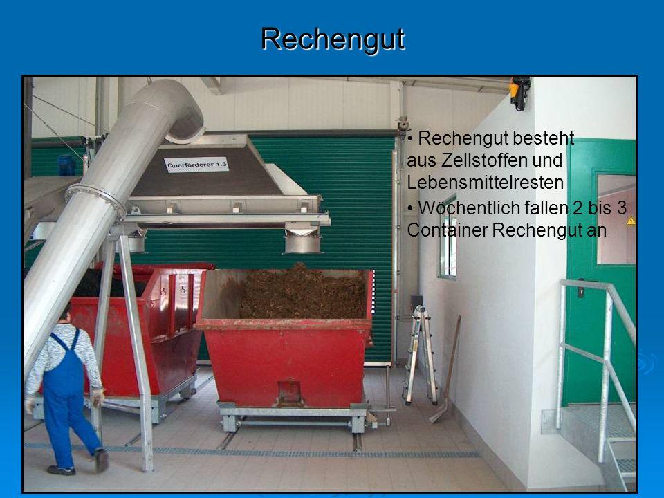 Rechengut Rechengut besteht aus Zellstoffen und Lebensmittelresten