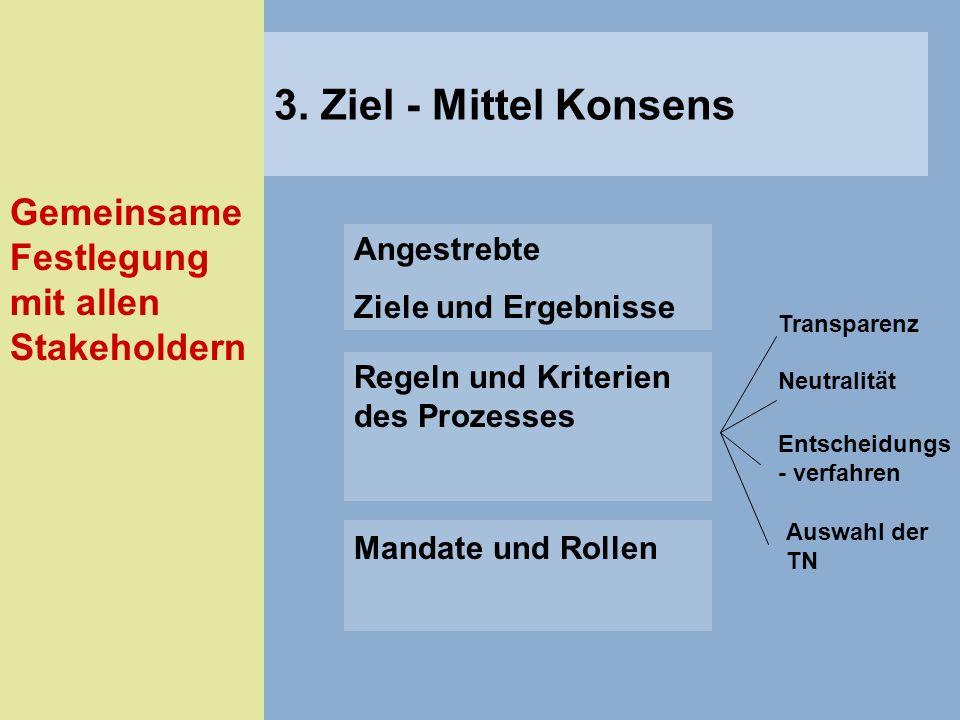 3. Ziel - Mittel Konsens Gemeinsame Festlegung mit allen Stakeholdern