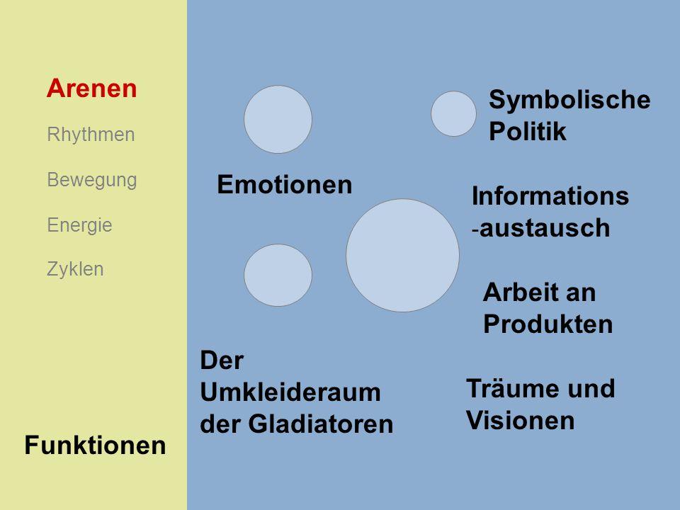Informations-austausch