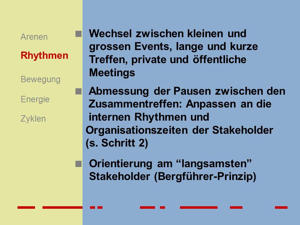 Orientierung am langsamsten Stakeholder (Bergführer-Prinzip)