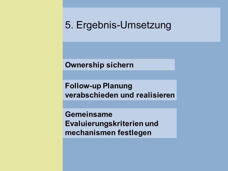 5. Ergebnis-Umsetzung Ownership sichern