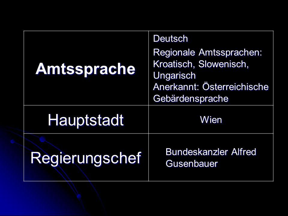 Amtssprache Hauptstadt Regierungschef Deutsch
