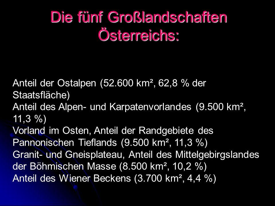 Die fünf Großlandschaften Österreichs: