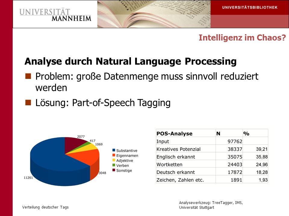 Analyse durch Natural Language Processing
