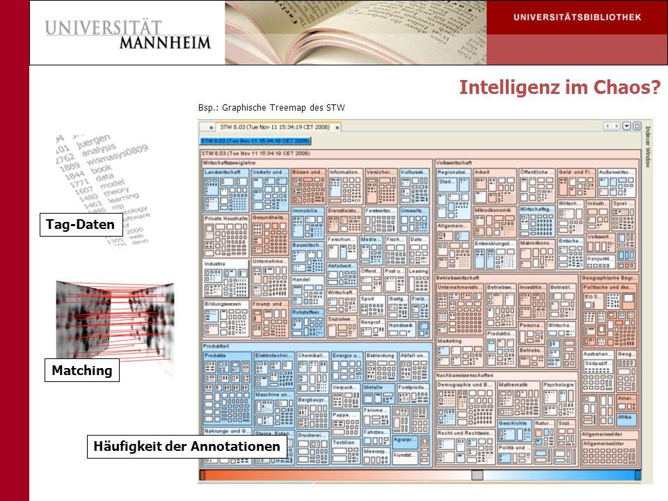 Intelligenz im Chaos Tag-Daten Matching Häufigkeit der Annotationen