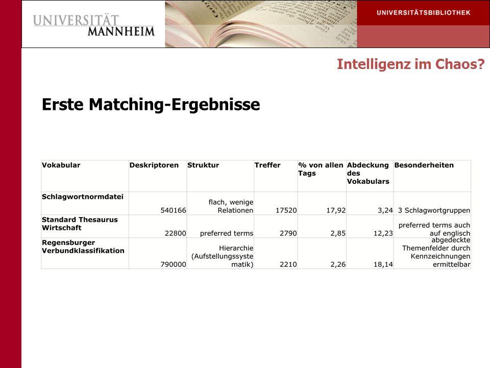 Erste Matching-Ergebnisse