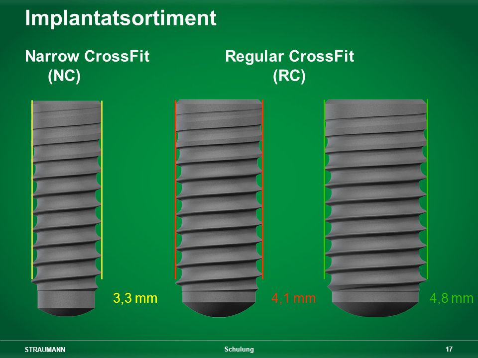 Implantatsortiment Narrow CrossFit Regular CrossFit (NC) (RC)