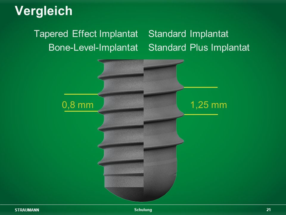 Vergleich Tapered Effect Implantat Bone-Level-Implantat 0,8 mm