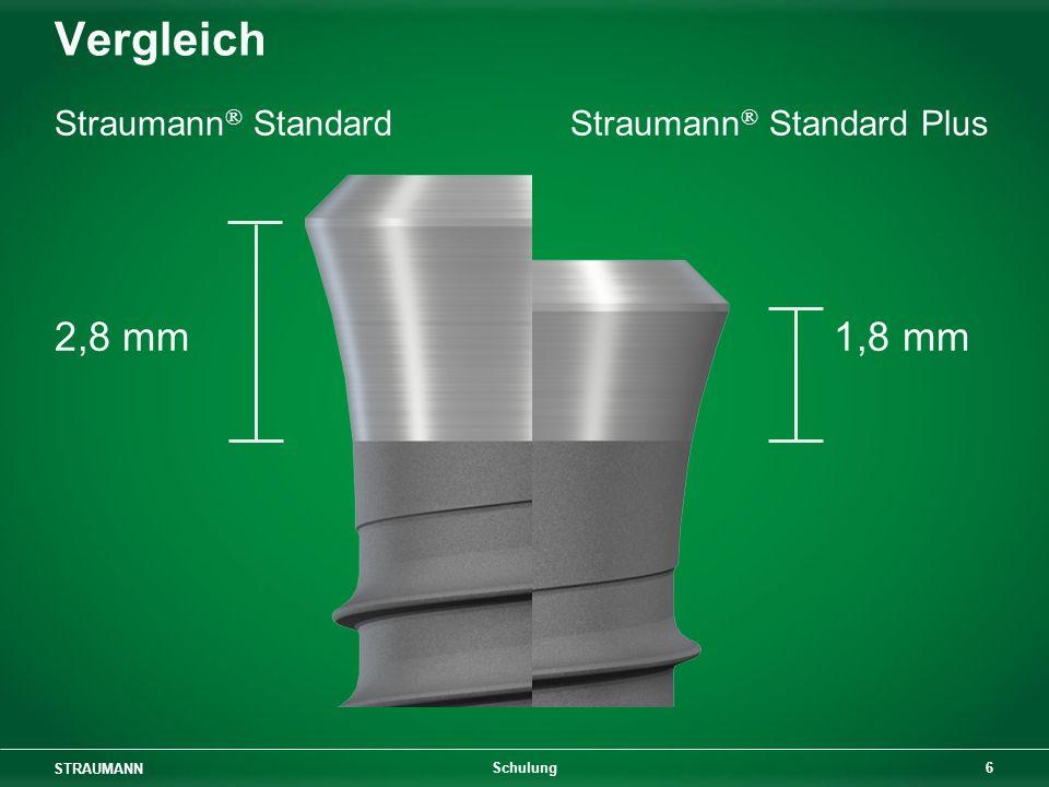 Vergleich 2,8 mm 1,8 mm Straumann® Standard Straumann® Standard Plus