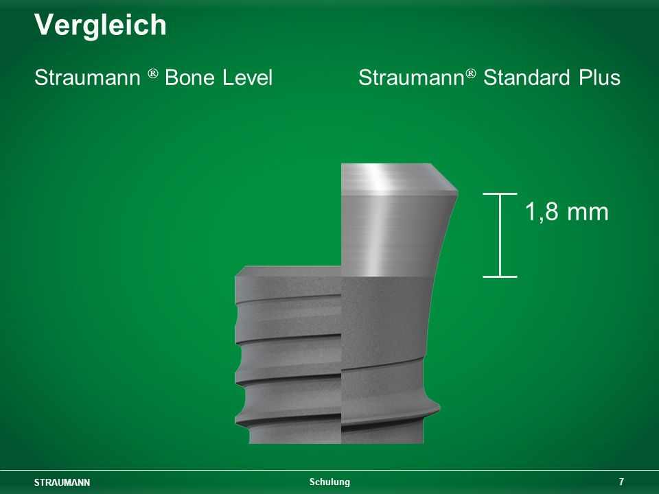 Vergleich 1,8 mm Straumann ® Bone Level Straumann® Standard Plus