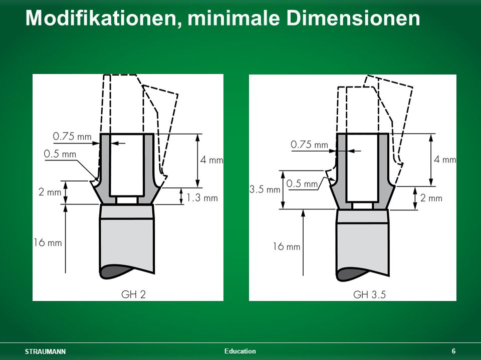 Modifikationen, minimale Dimensionen