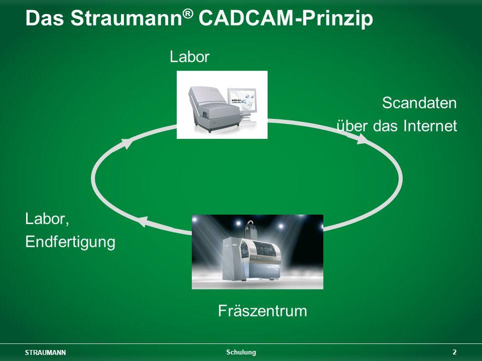 Das Straumann® CADCAM-Prinzip
