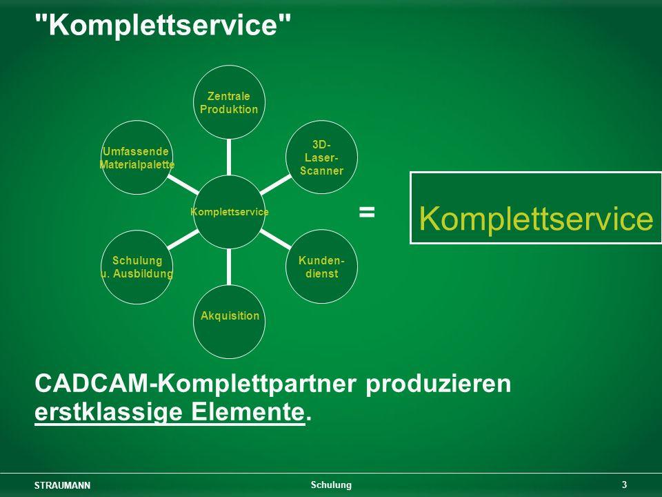 Komplettservice = CADCAM-Komplettpartner produzieren