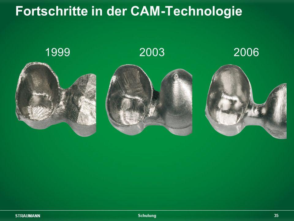 Fortschritte in der CAM-Technologie