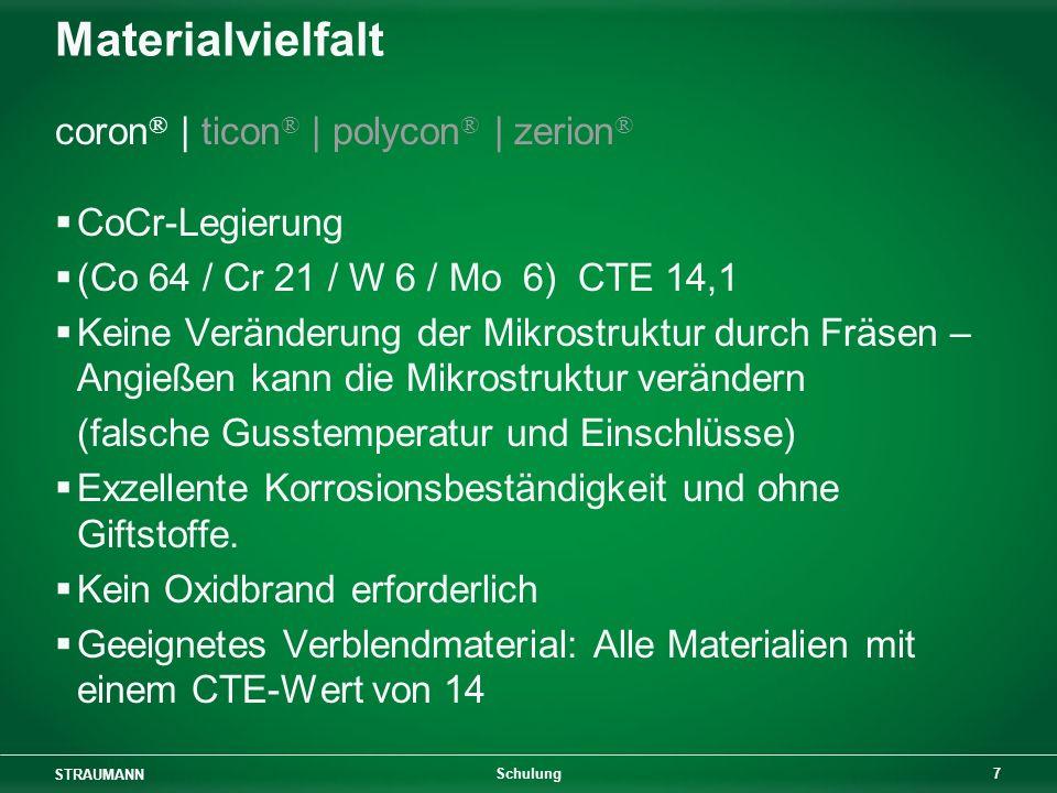 Materialvielfalt coron® | ticon® | polycon® | zerion® CoCr-Legierung