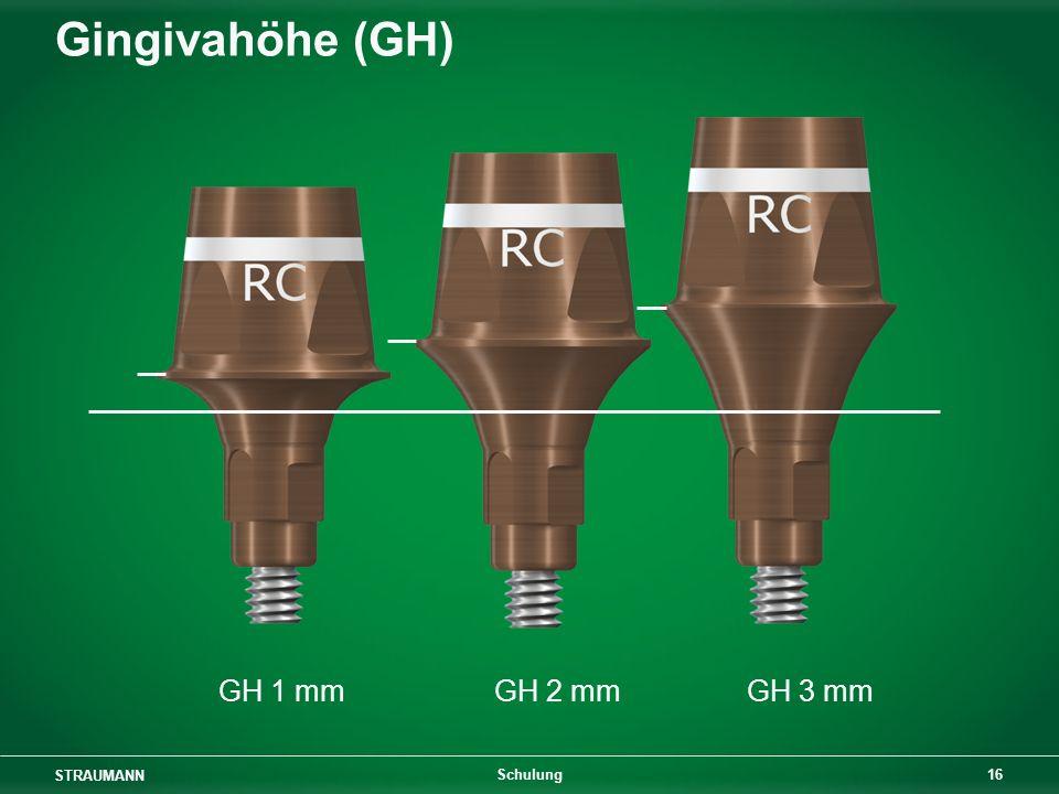 Gingivahöhe (GH) GH 1 mm GH 2 mm GH 3 mm Schulung
