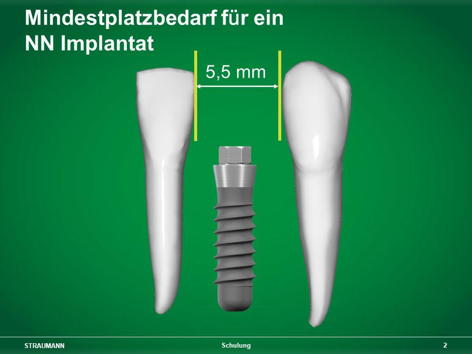 Mindestplatzbedarf für ein NN Implantat