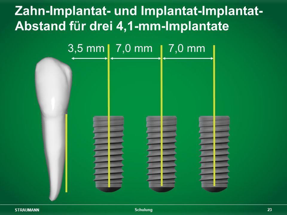 Zahn-Implantat- und Implantat-Implantat-Abstand für drei 4,1-mm-Implantate