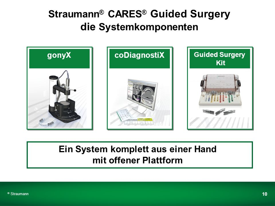 Straumann® CARES® Guided Surgery die Systemkomponenten