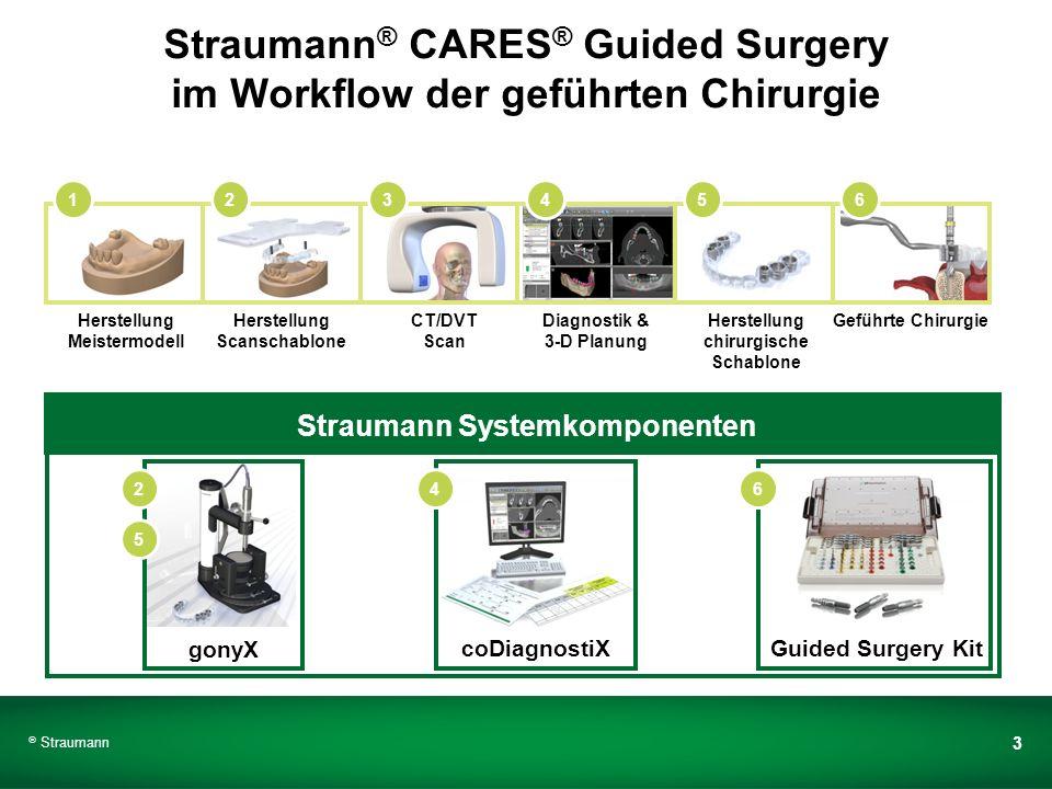 Straumann® CARES® Guided Surgery im Workflow der geführten Chirurgie